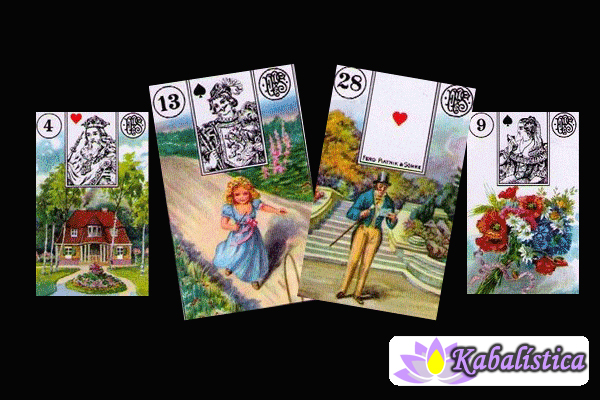 significado cartas lenormand